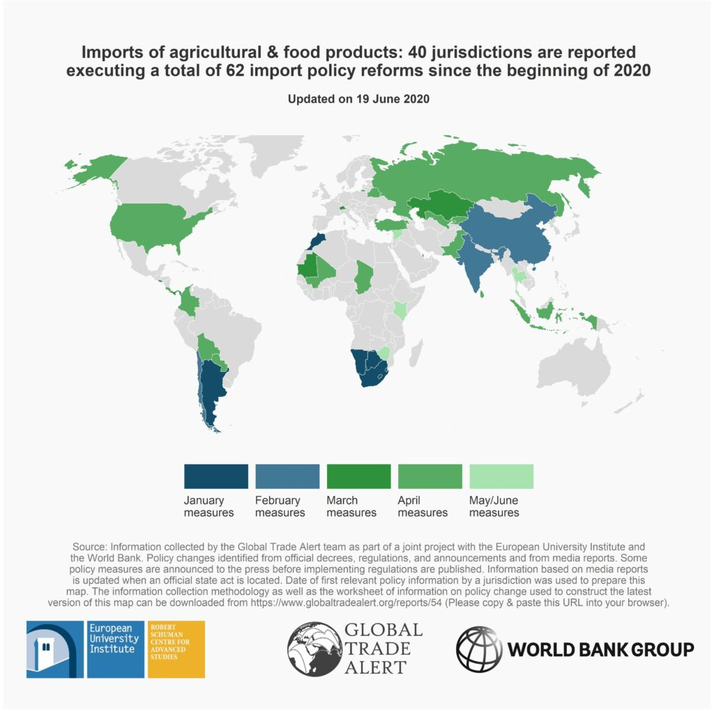 World Map of Import Reforms on Food