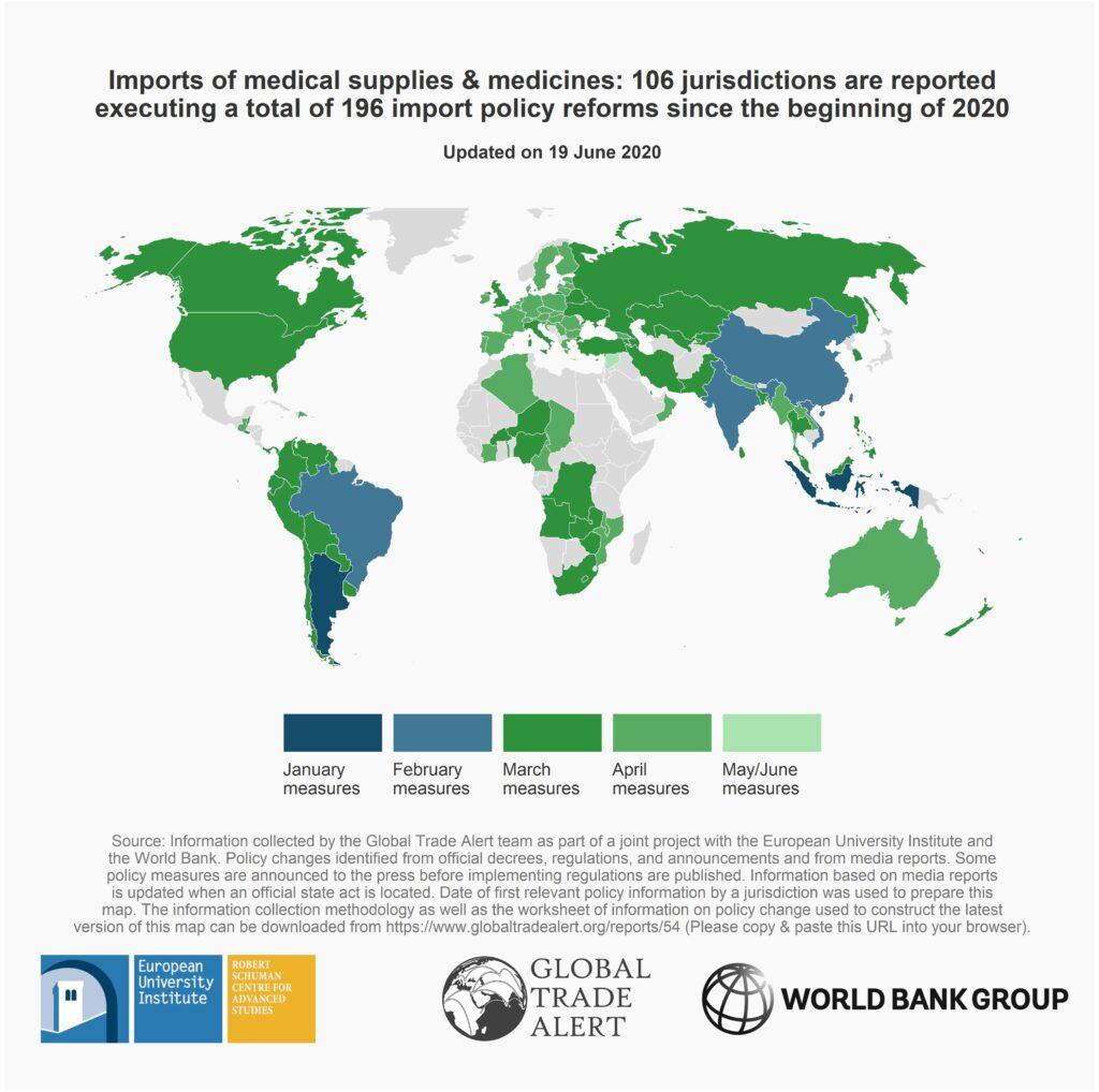 World Map of Import Reforms on Medical Supplies