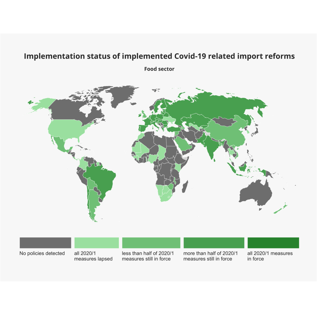 World Map of Import Reforms on Food Supplies